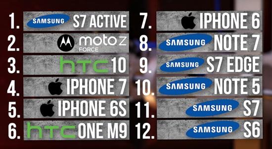 เคสของ iPhone 7